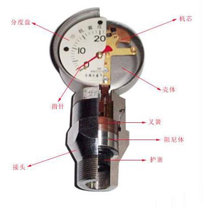 膜盒压力表结构图